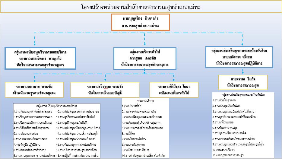 2562-03-23 22_03_57-บอร์ด จนท.สสอ.pptx - PowerPoint